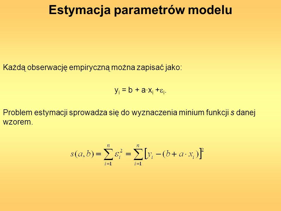Estymacja parametrów modelu