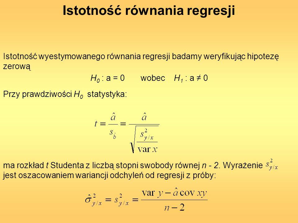 Istotność równania regresji