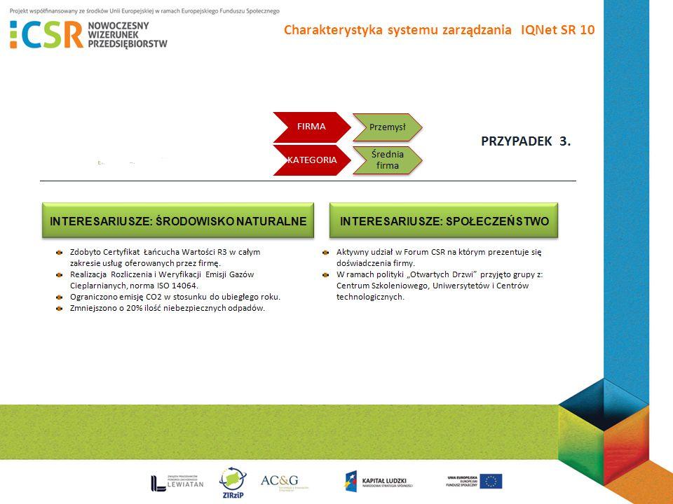 Charakterystyka systemu zarządzania IQNet SR 10