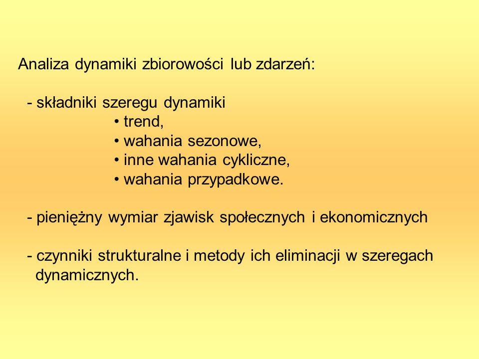 Analiza dynamiki zbiorowości lub zdarzeń: