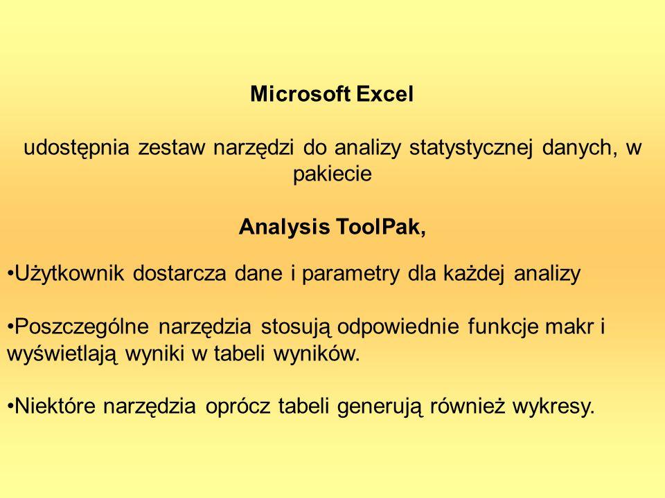 udostępnia zestaw narzędzi do analizy statystycznej danych, w pakiecie