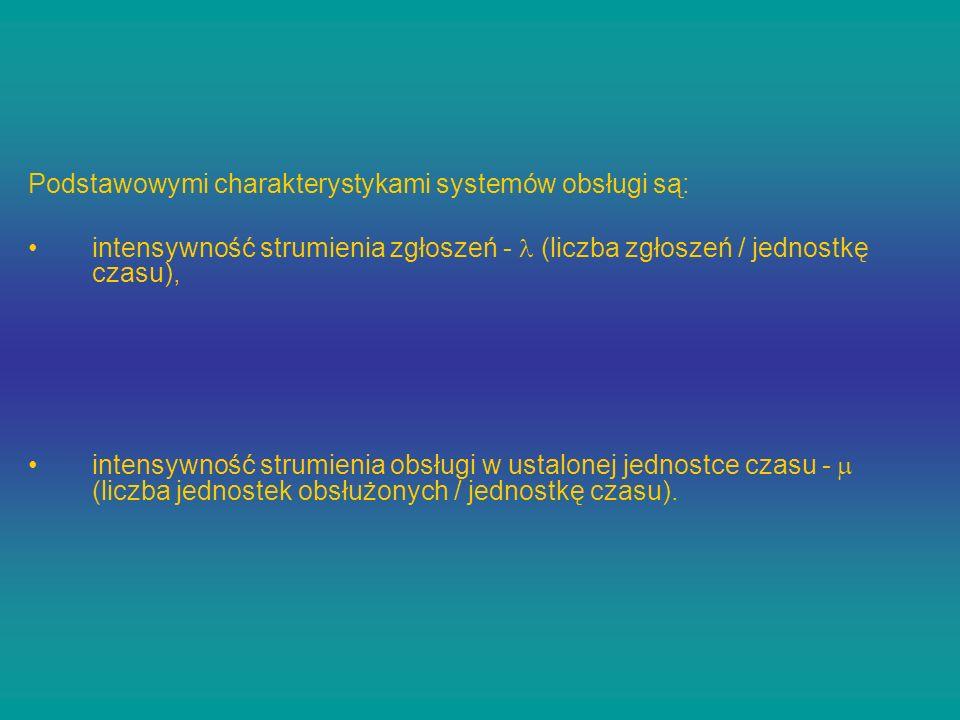 Podstawowymi charakterystykami systemów obsługi są: