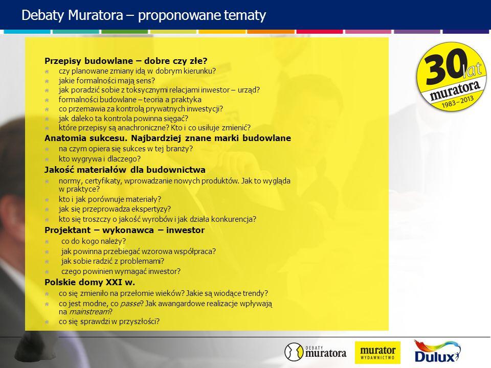 Debaty Muratora – proponowane tematy