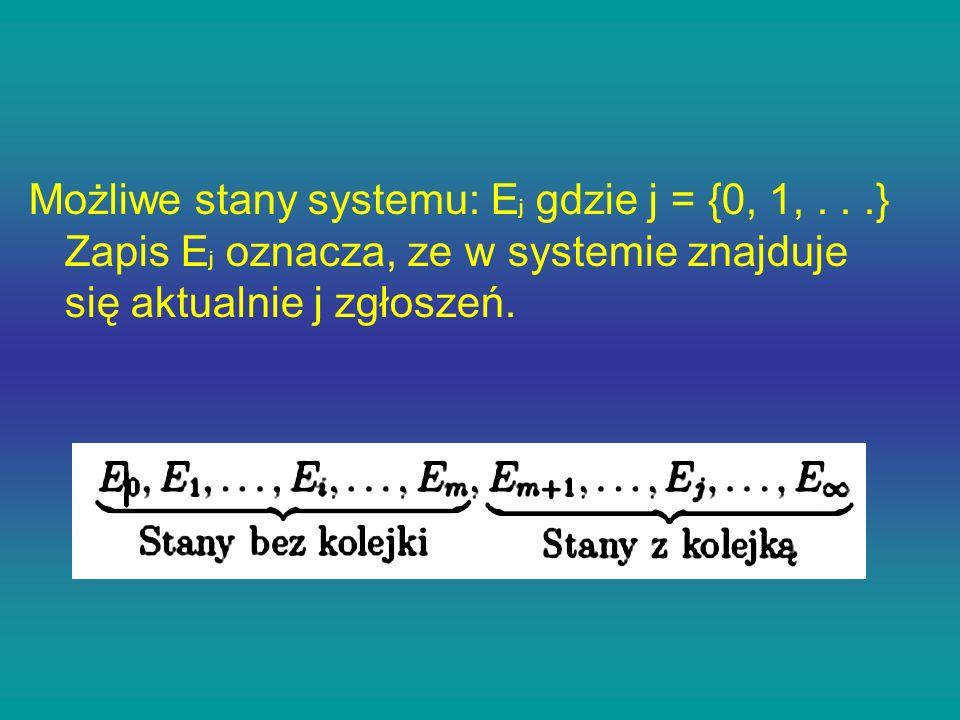 Możliwe stany systemu: Ej gdzie j = {0, 1,