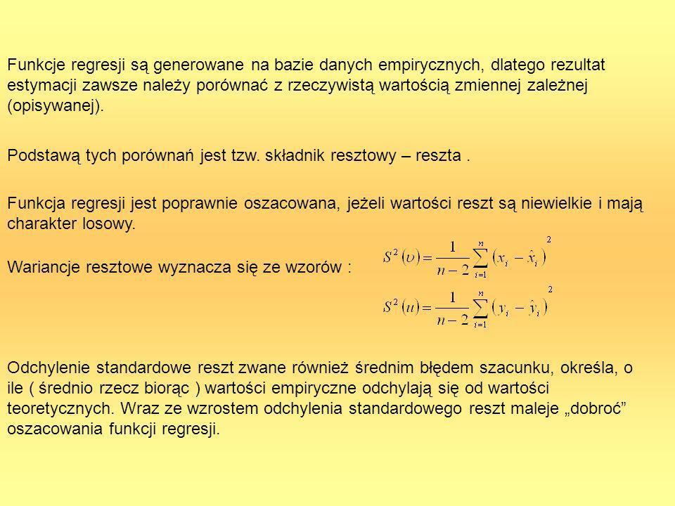 Funkcje regresji są generowane na bazie danych empirycznych, dlatego rezultat estymacji zawsze należy porównać z rzeczywistą wartością zmiennej zależnej (opisywanej).