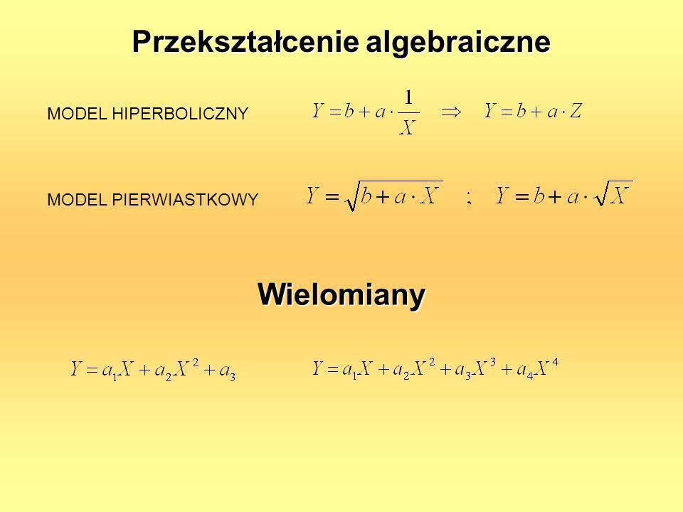 Przekształcenie algebraiczne