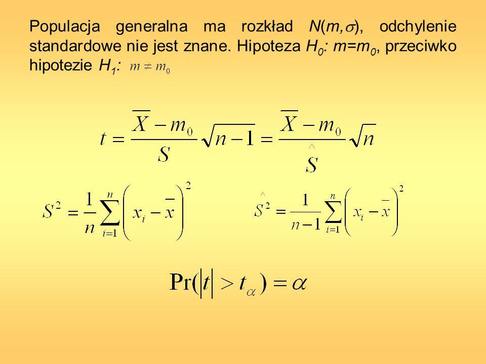 Populacja generalna ma rozkład N(m,), odchylenie standardowe nie jest znane.