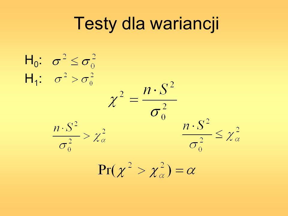 Testy dla wariancji H0: H1: