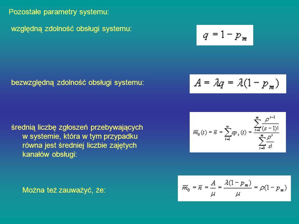 Pozostałe parametry systemu: