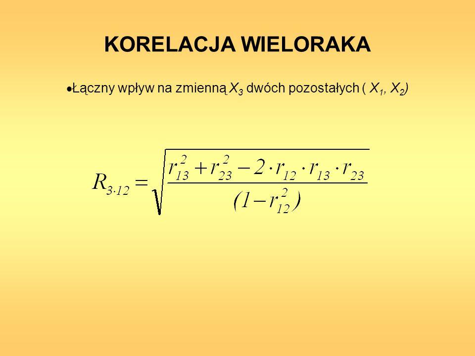 Łączny wpływ na zmienną X3 dwóch pozostałych ( X1, X2)