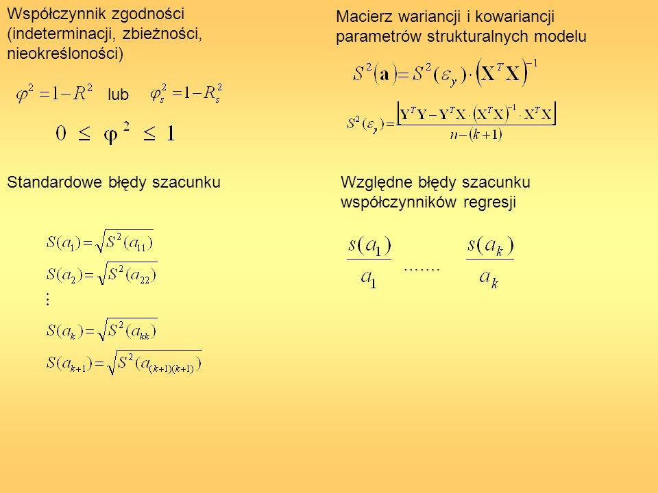 Współczynnik zgodności (indeterminacji, zbieżności, nieokreśloności)