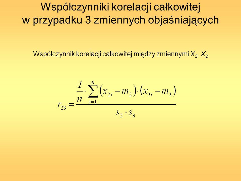 Współczynnik korelacji całkowitej między zmiennymi X3, X2
