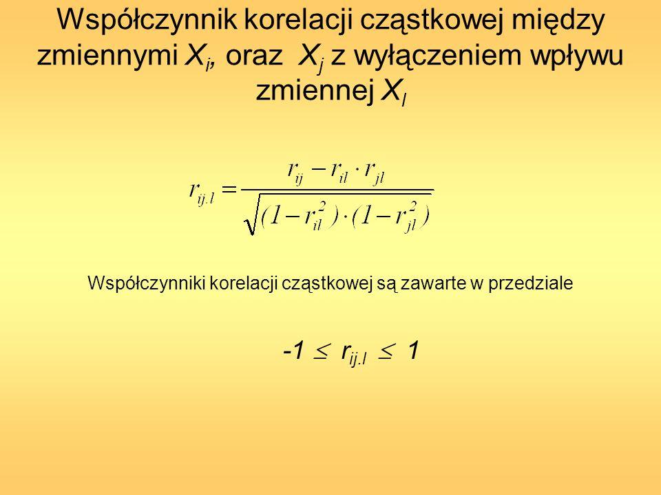 Współczynniki korelacji cząstkowej są zawarte w przedziale