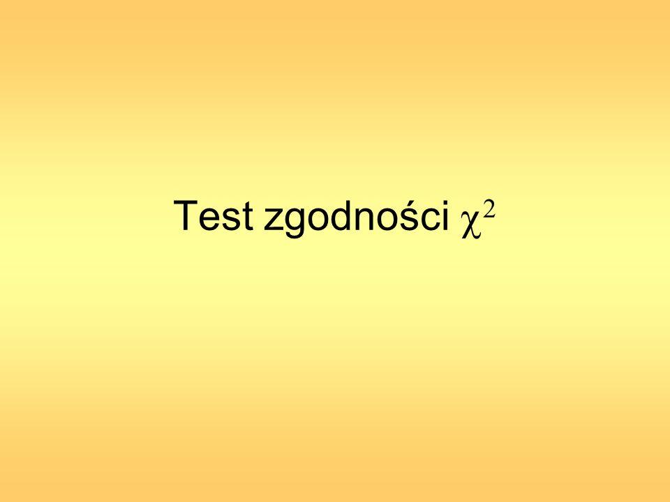 Test zgodności c2