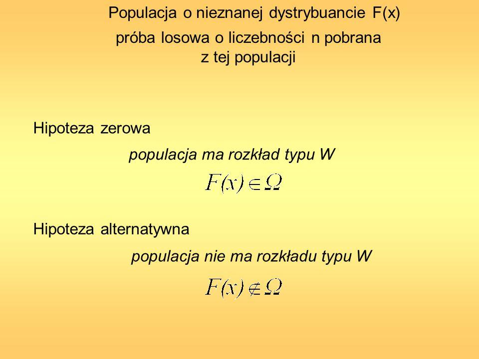 Populacja o nieznanej dystrybuancie F(x)