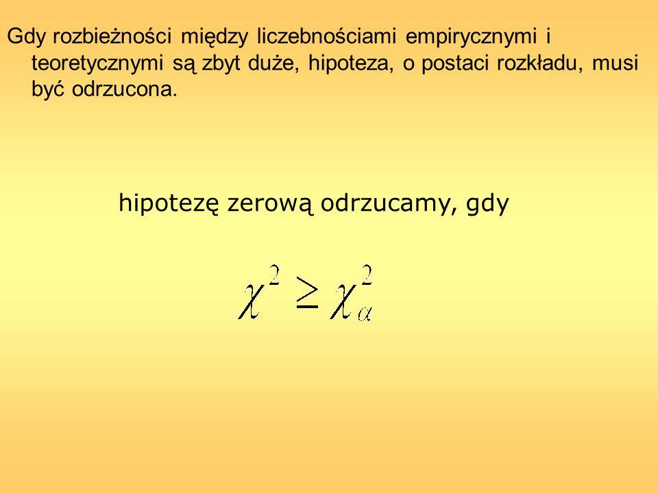 hipotezę zerową odrzucamy, gdy