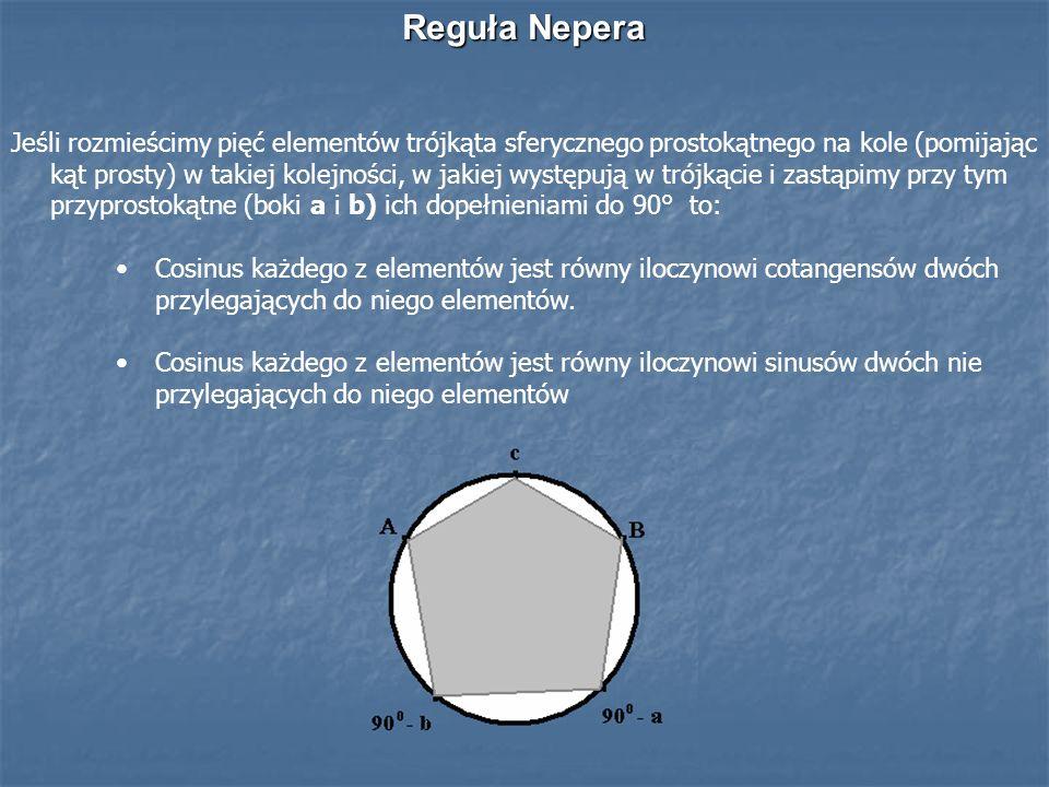 Reguła Nepera