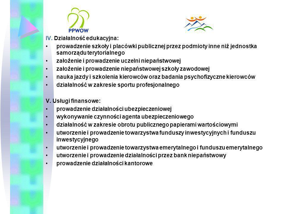 IV. Działalność edukacyjna: