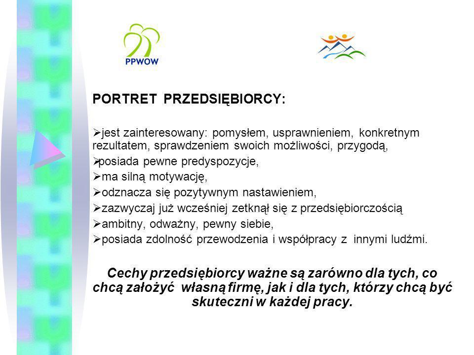 PORTRET PRZEDSIĘBIORCY: