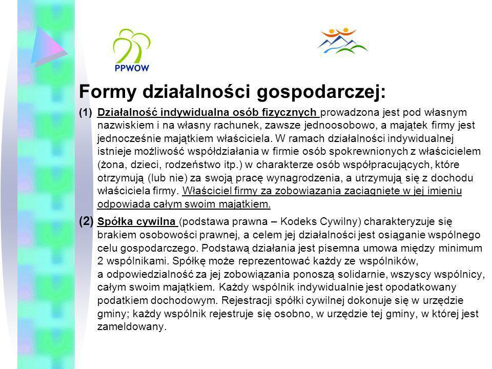 Formy działalności gospodarczej: