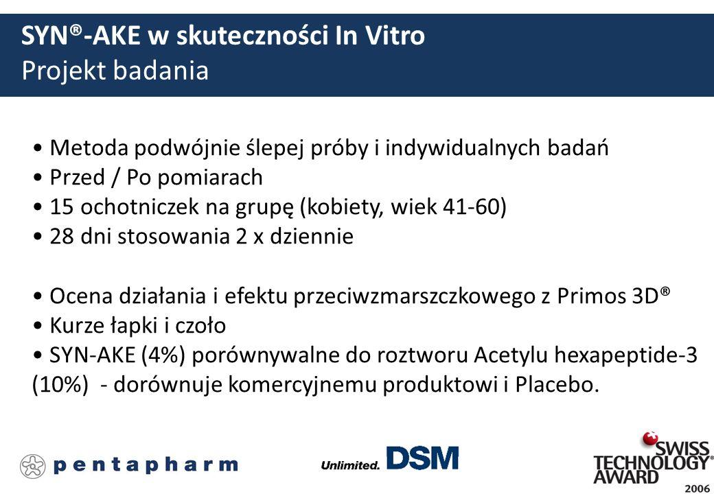 SYN®-AKE w skuteczności In Vitro Projekt badania