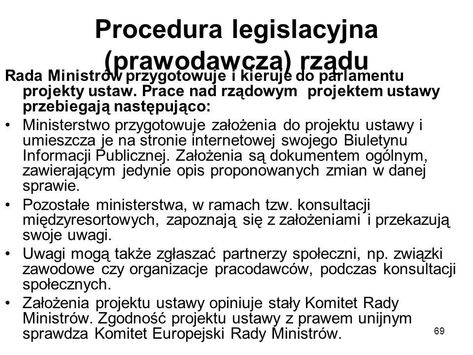 Procedura legislacyjna (prawodawcza) rządu