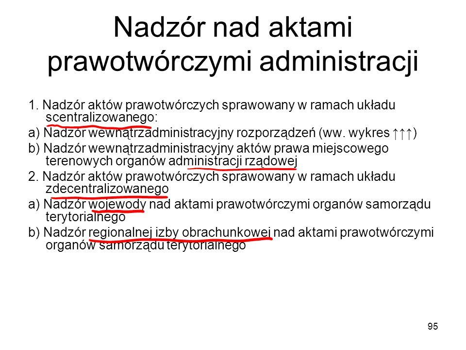 Nadzór nad aktami prawotwórczymi administracji