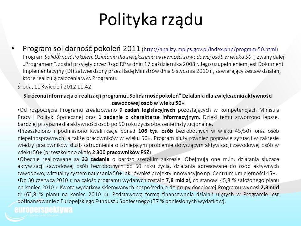 Polityka rządu