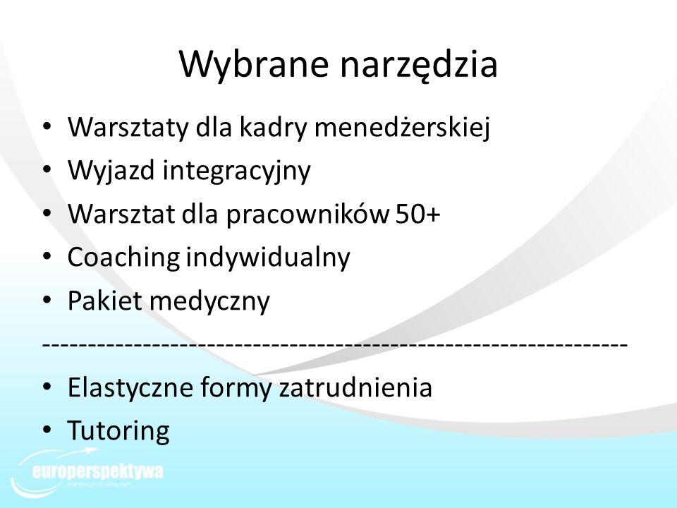 Wybrane narzędzia Warsztaty dla kadry menedżerskiej