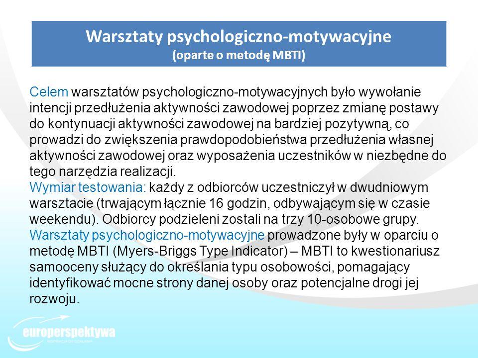 Warsztaty psychologiczno-motywacyjne (oparte o metodę MBTI)