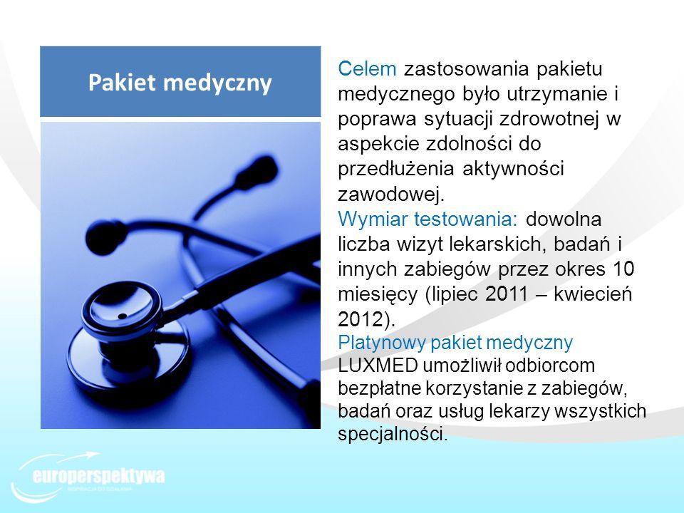 Pakiet medyczny