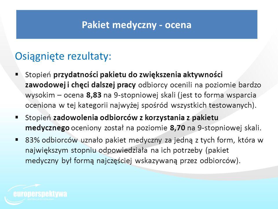Pakiet medyczny - ocena