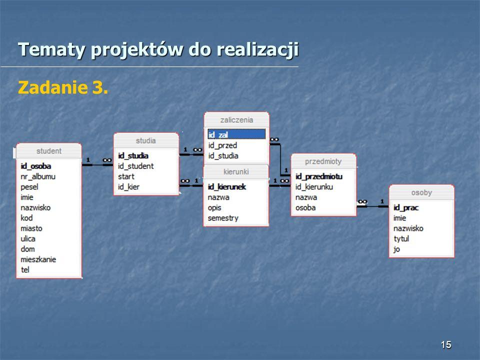 Tematy projektów do realizacji