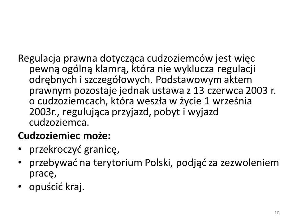 przebywać na terytorium Polski, podjąć za zezwoleniem pracę,