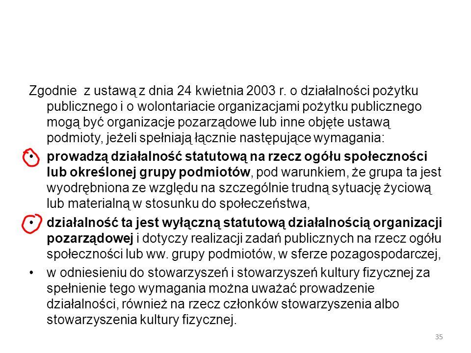 Zgodnie z ustawą z dnia 24 kwietnia 2003 r