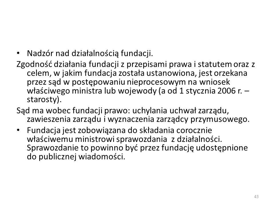 Nadzór nad działalnością fundacji.