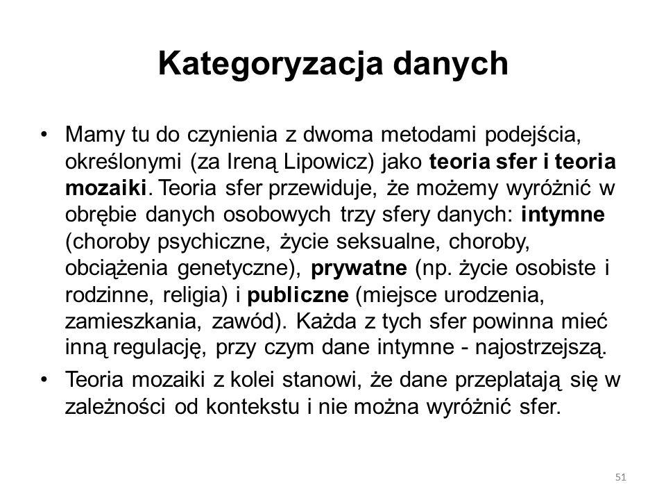 Kategoryzacja danych