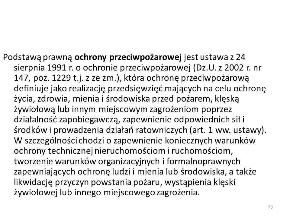 Podstawą prawną ochrony przeciwpożarowej jest ustawa z 24 sierpnia 1991 r.