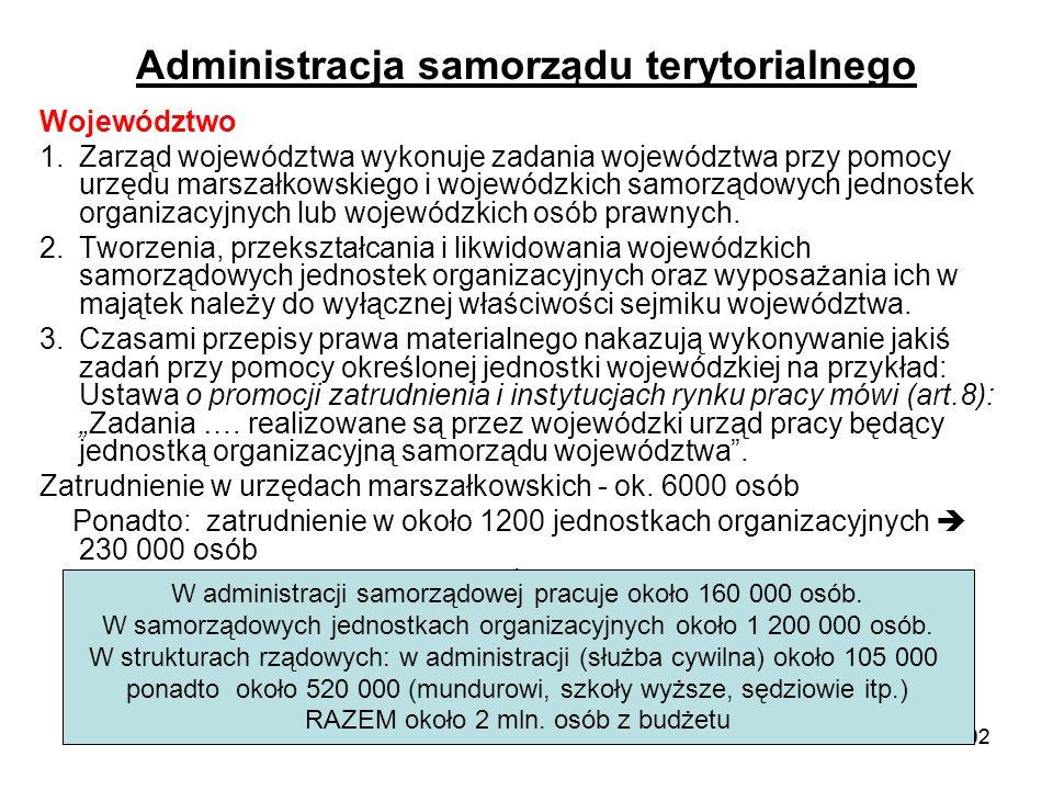 Administracja samorządu terytorialnego