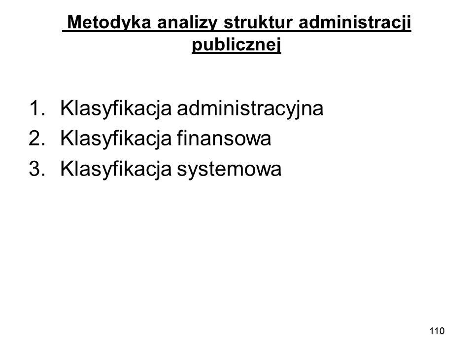 Metodyka analizy struktur administracji publicznej