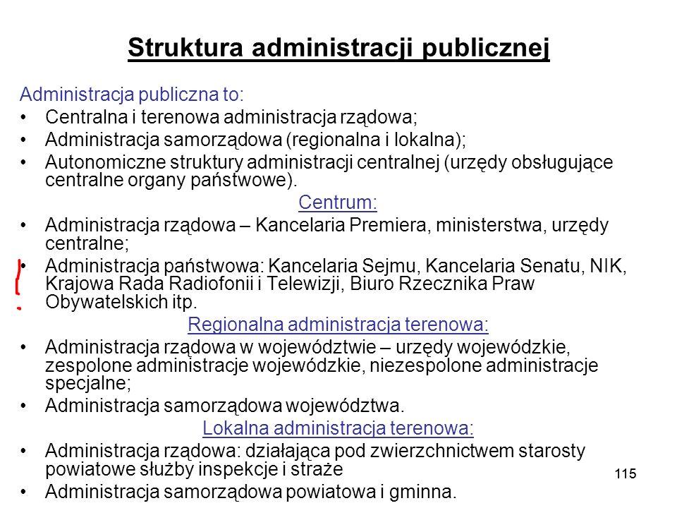 Struktura administracji publicznej
