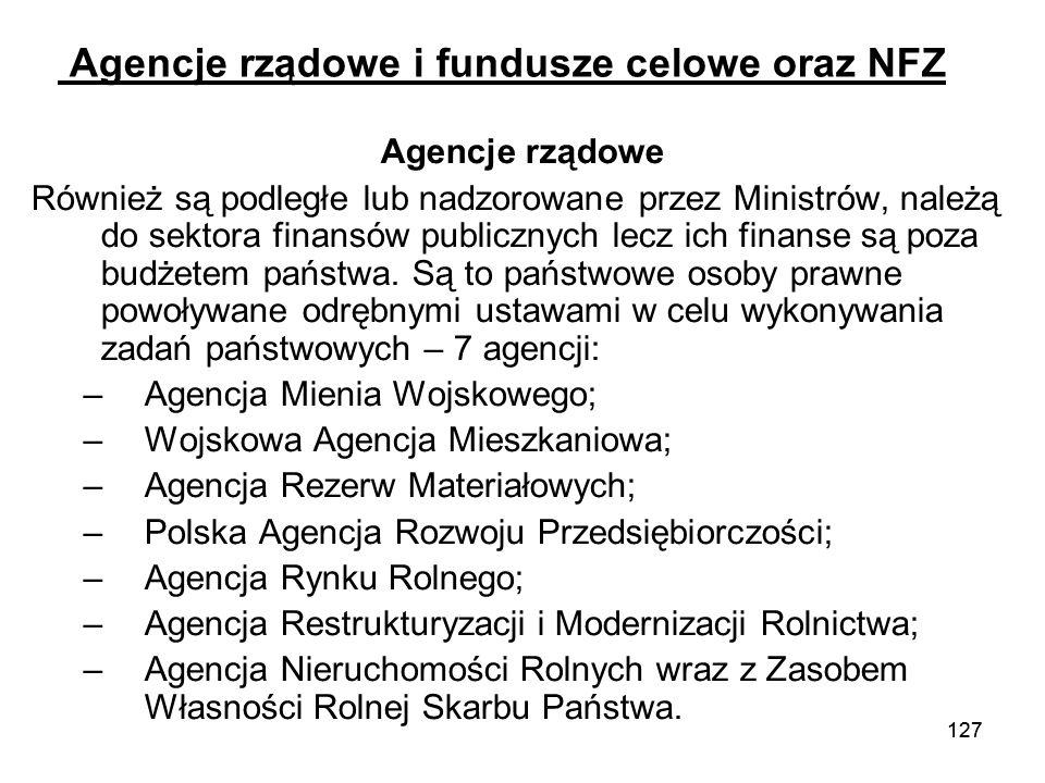 Agencje rządowe i fundusze celowe oraz NFZ