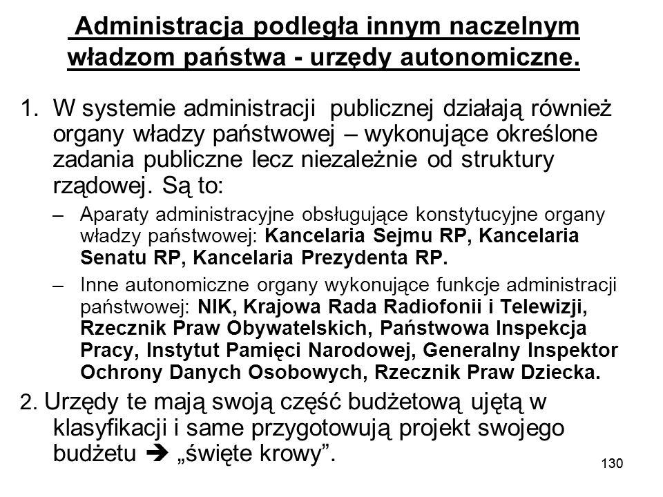 Administracja podległa innym naczelnym władzom państwa - urzędy autonomiczne.
