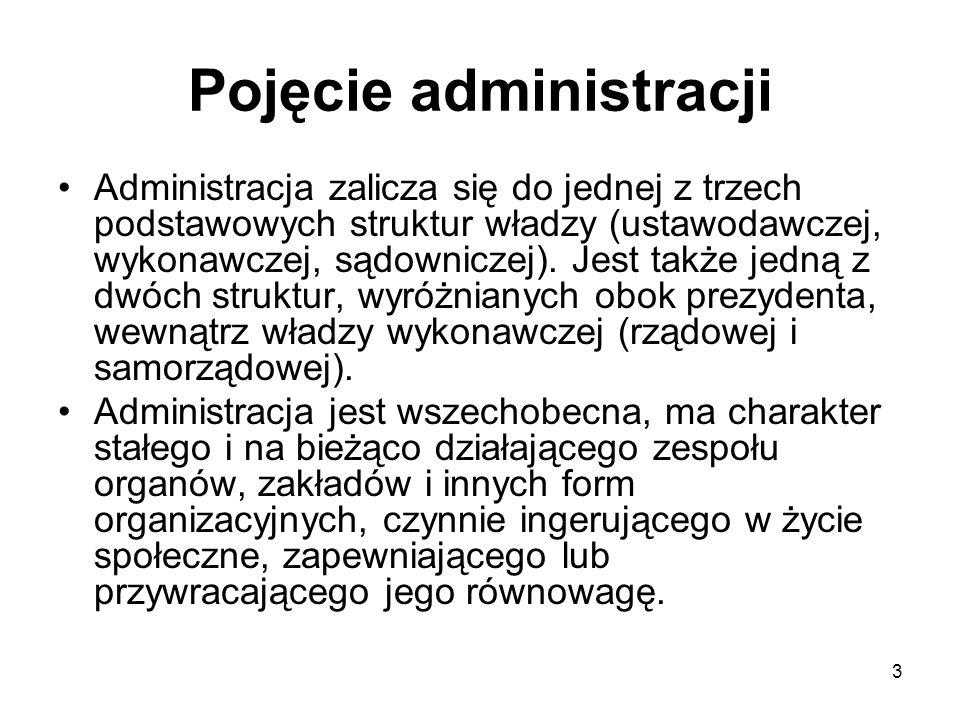 Pojęcie administracji