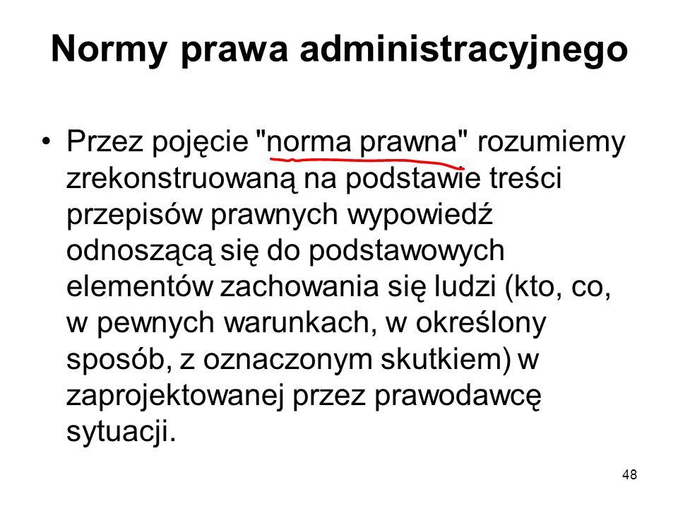 Normy prawa administracyjnego