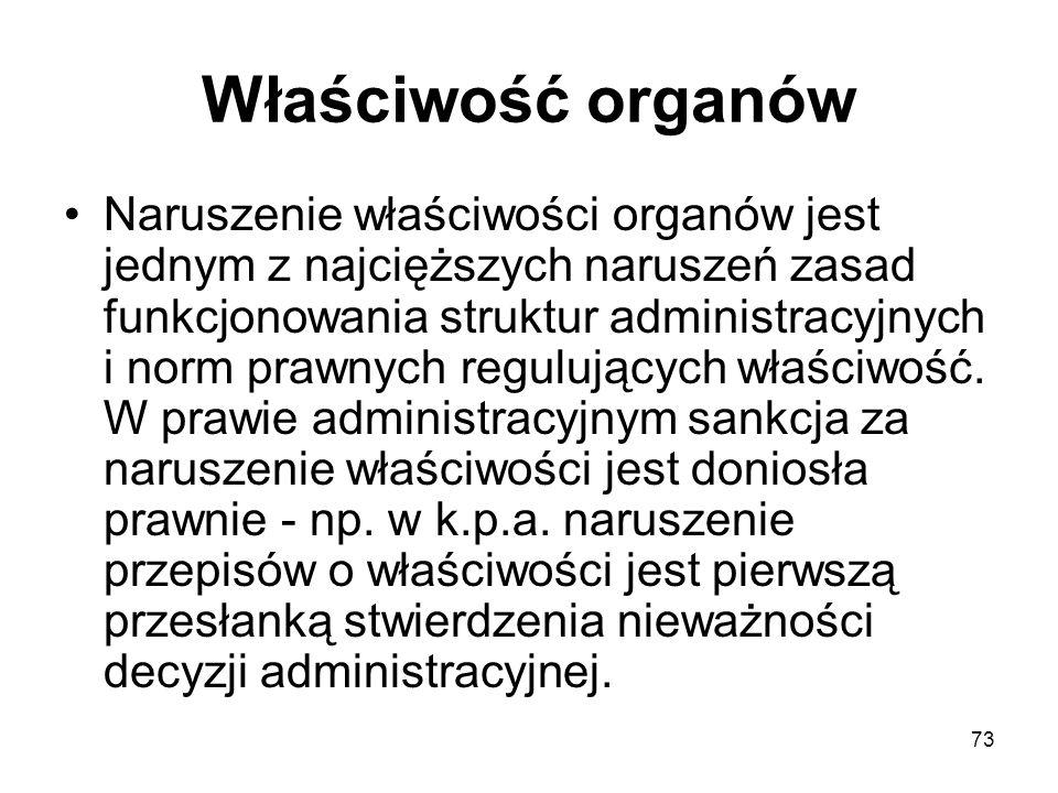 Właściwość organów