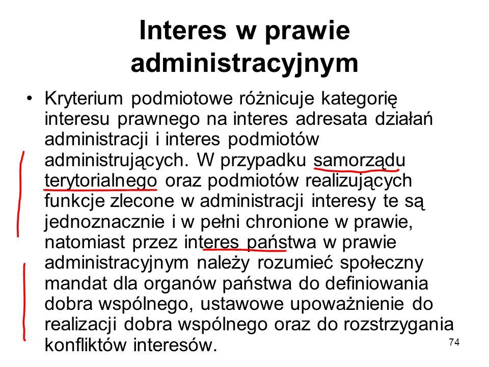 Interes w prawie administracyjnym