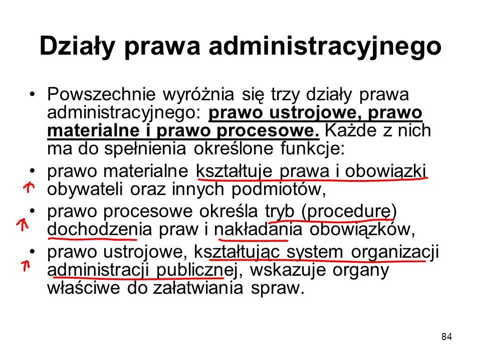 Działy prawa administracyjnego