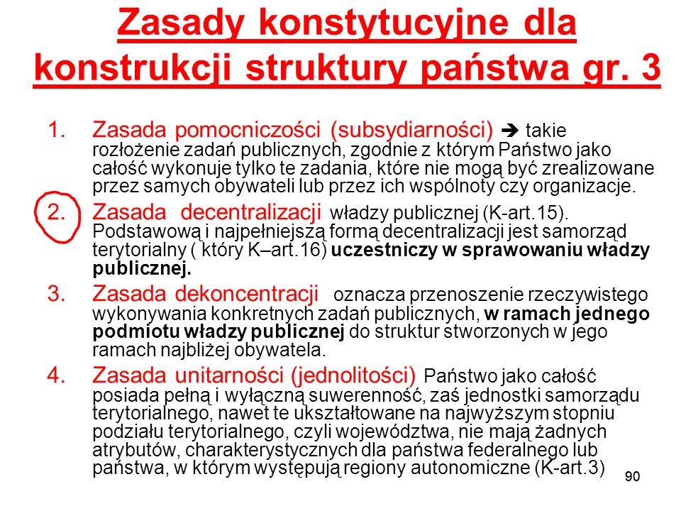 Zasady konstytucyjne dla konstrukcji struktury państwa gr. 3
