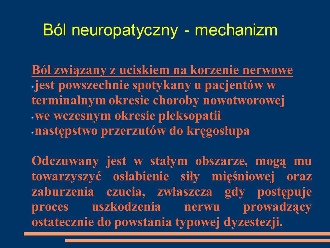 Ból neuropatyczny - mechanizm